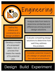 Makerspace Posters copy