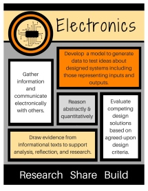 Makerspace Posters2